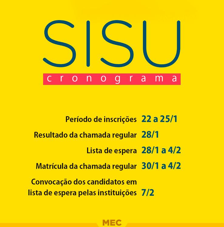 Cronograma SISU 2022